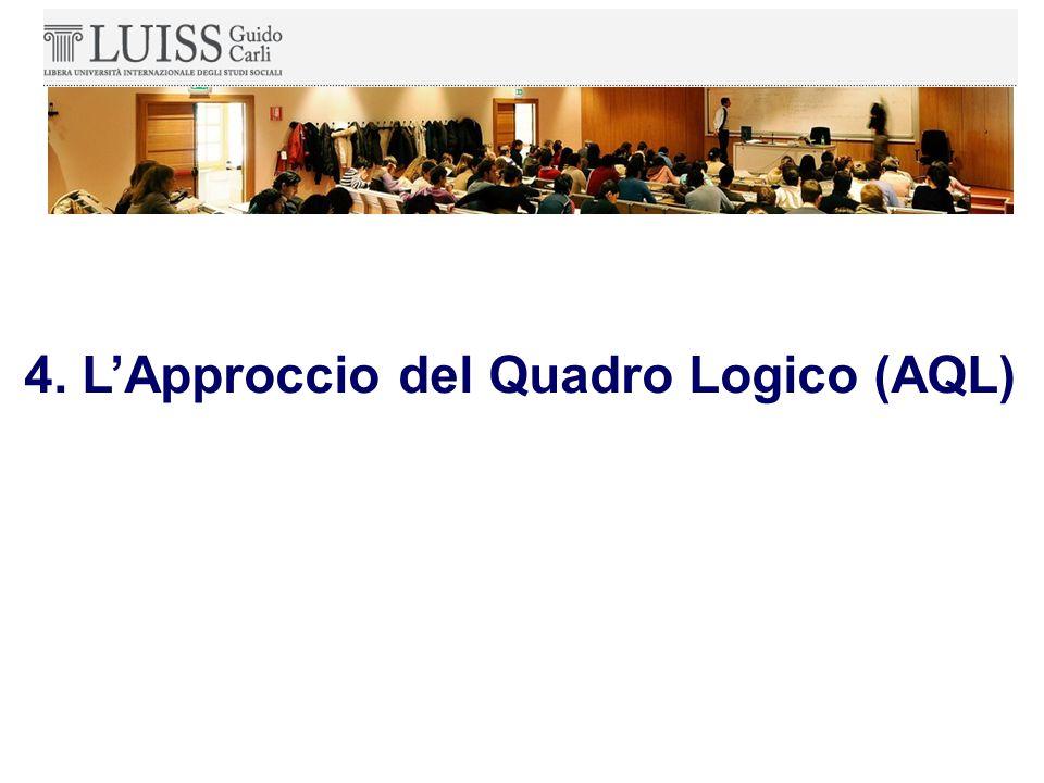 4. L'Approccio del Quadro Logico (AQL)