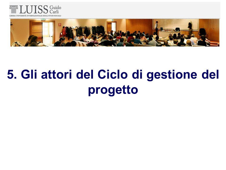 5. Gli attori del Ciclo di gestione del progetto