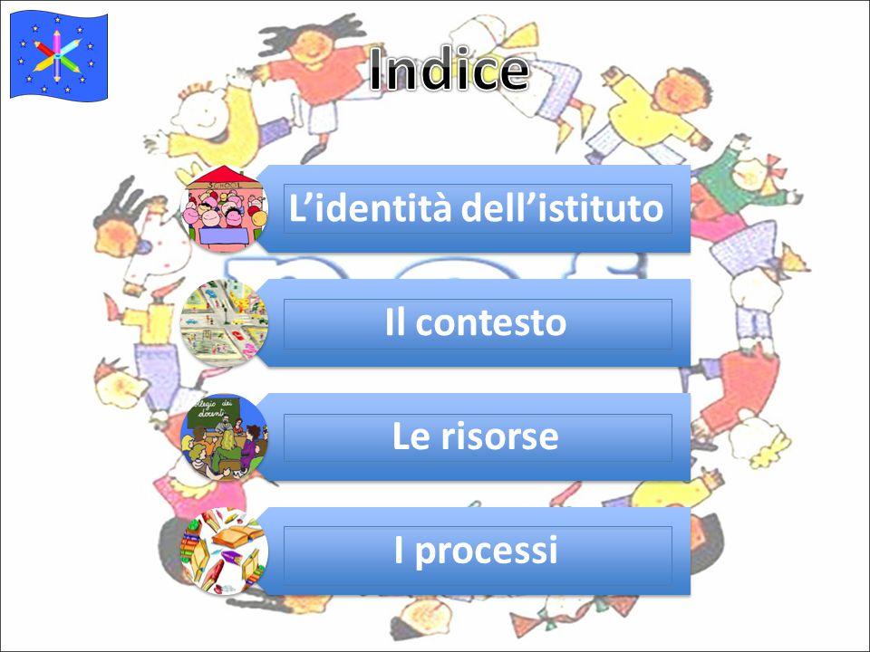 L'identità dell'istituto Il contesto Le risorse I processi