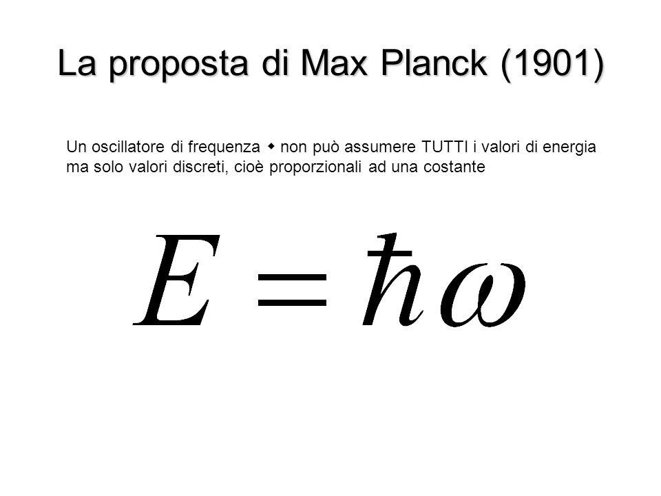 La proposta di Max Planck (1901) Un oscillatore di frequenza  non può assumere TUTTI i valori di energia ma solo valori discreti, cioè proporzionali