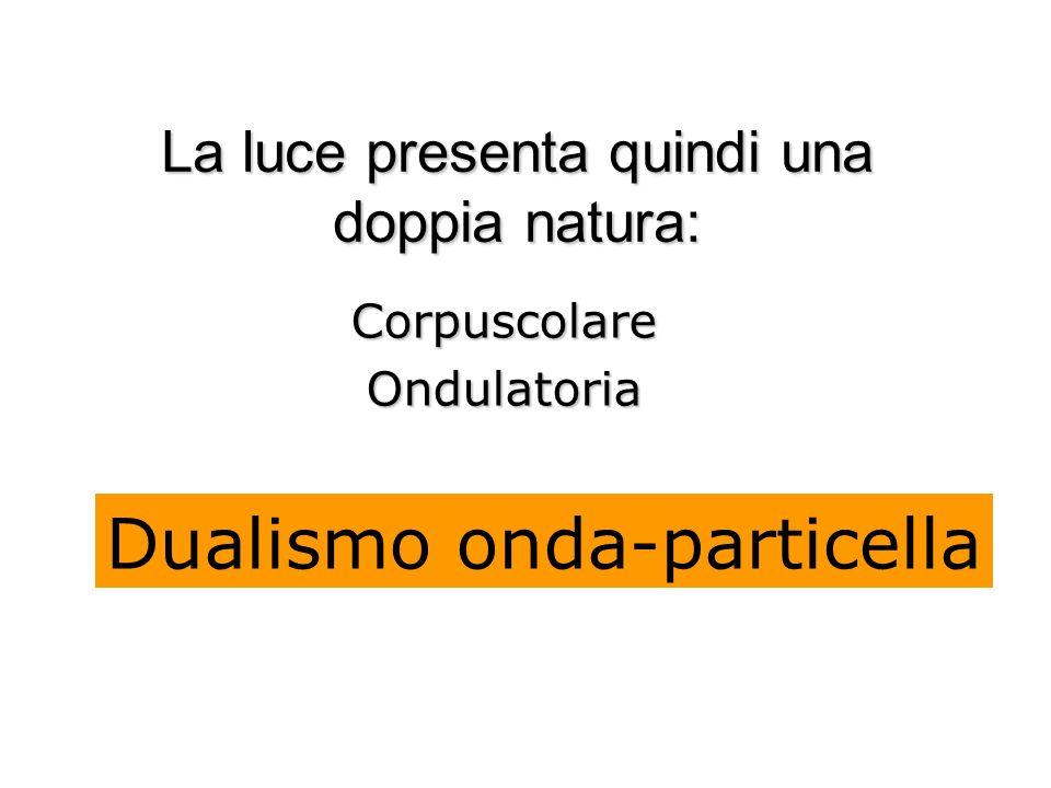 La luce presenta quindi una doppia natura: CorpuscolareOndulatoria Dualismo onda-particella