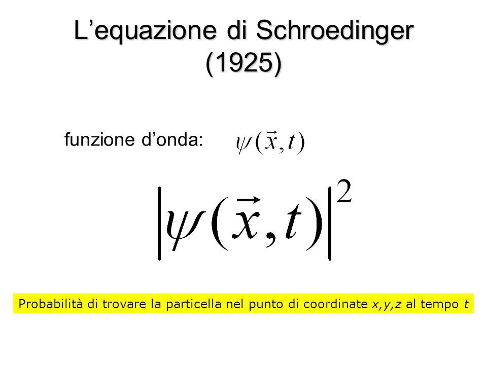 L'equazione di Schroedinger (1925) funzione d'onda: Probabilità di trovare la particella nel punto di coordinate x,y,z al tempo t