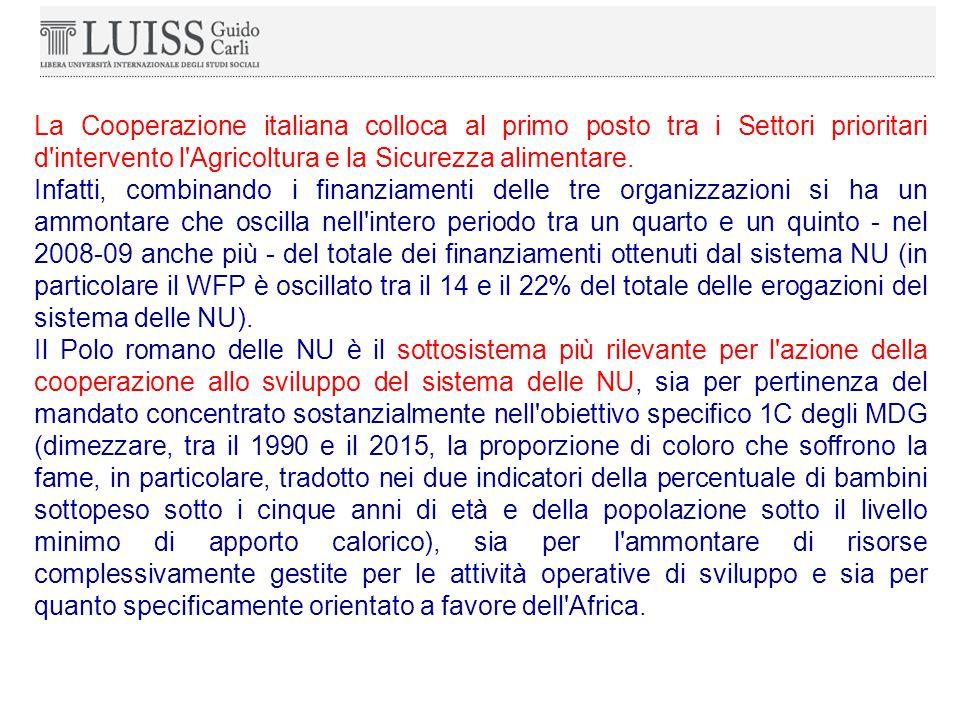La Cooperazione italiana colloca al primo posto tra i Settori prioritari d intervento l Agricoltura e la Sicurezza alimentare.