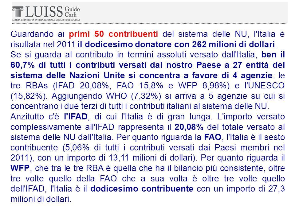 Guardando ai primi 50 contribuenti del sistema delle NU, l Italia è risultata nel 2011 il dodicesimo donatore con 262 milioni di dollari.