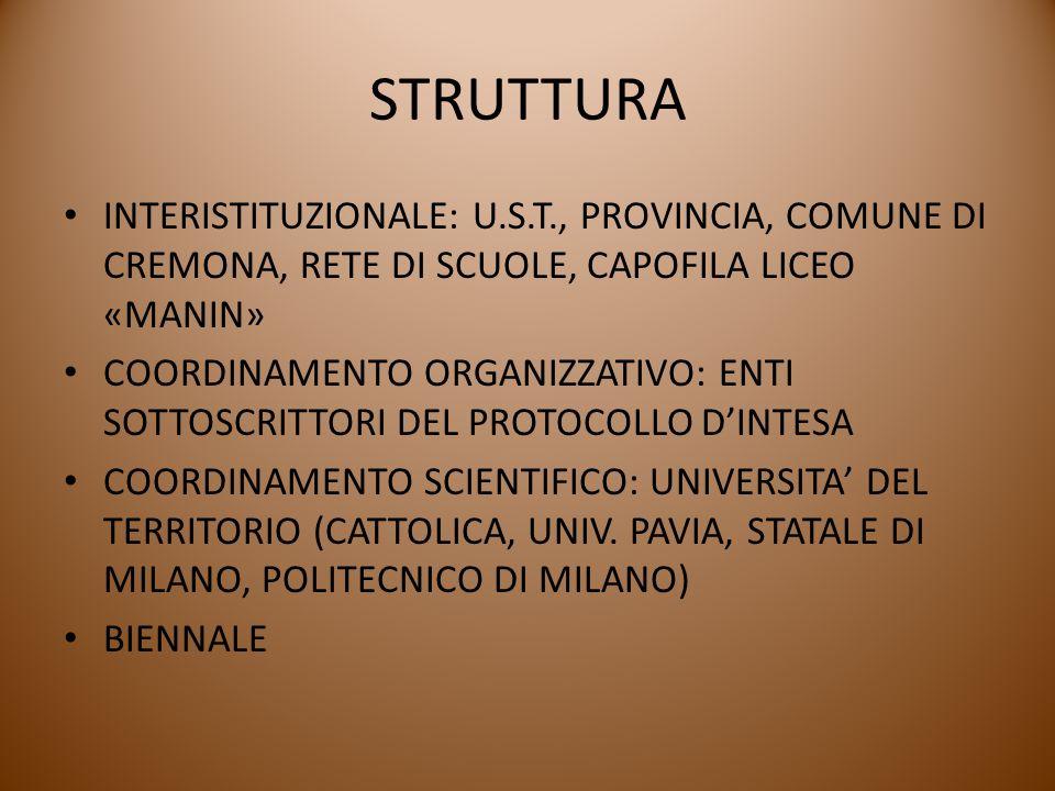 STRUTTURA INTERISTITUZIONALE: U.S.T., PROVINCIA, COMUNE DI CREMONA, RETE DI SCUOLE, CAPOFILA LICEO «MANIN» COORDINAMENTO ORGANIZZATIVO: ENTI SOTTOSCRITTORI DEL PROTOCOLLO D'INTESA COORDINAMENTO SCIENTIFICO: UNIVERSITA' DEL TERRITORIO (CATTOLICA, UNIV.