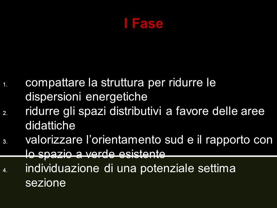 I Fase soluzione alternativa A COMUNE DI CASTELLEONE (CR) NUOVA SCUOLA DELL'INFANZIA SOCIETA' DI TRASFORMAZIONE URBANA CASTELLEONE PATRIMONIO SPA