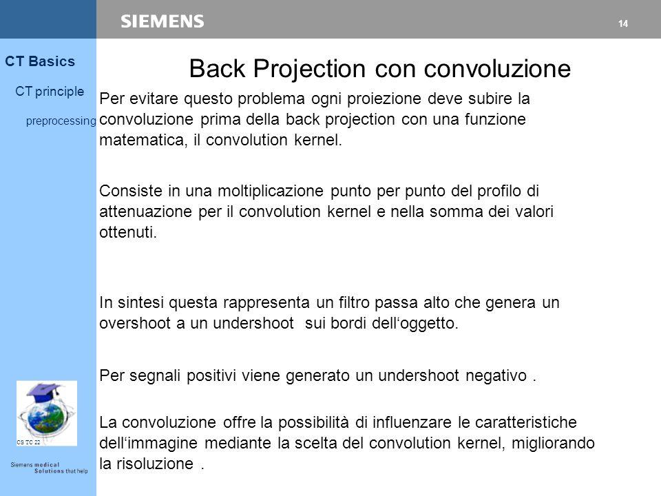 14 CT Basics CT principle preprocessing CS TC 22 Back Projection con convoluzione Consiste in una moltiplicazione punto per punto del profilo di atten