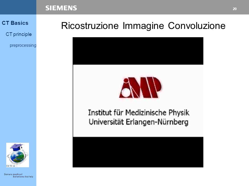 20 CT Basics CT principle preprocessing CS TC 22 Ricostruzione Immagine Convoluzione