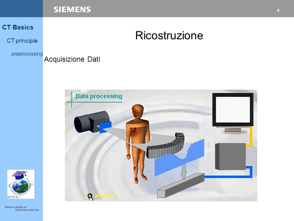 4 CT Basics CT principle preprocessing CS TC 22 Ricostruzione Acquisizione Dati