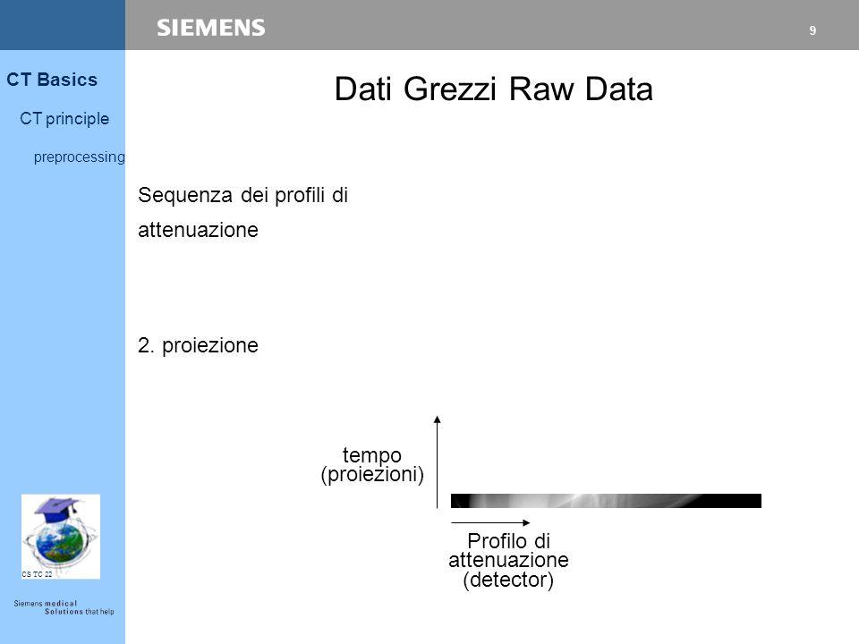 9 CT Basics CT principle preprocessing CS TC 22 2. proiezione Dati Grezzi Raw Data Sequenza dei profili di attenuazione tempo (proiezioni) Profilo di