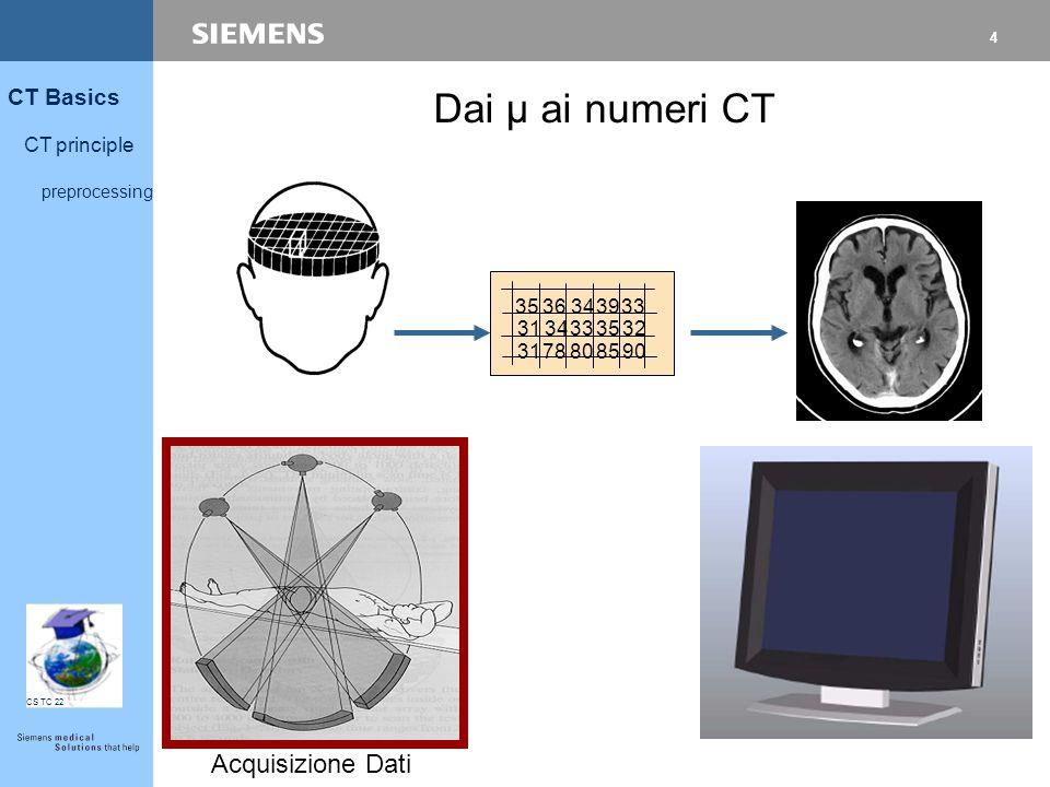 4 CT Basics CT principle preprocessing CS TC 22 3536393433 3134333532 3180859078 Dai µ ai numeri CT Acquisizione Dati