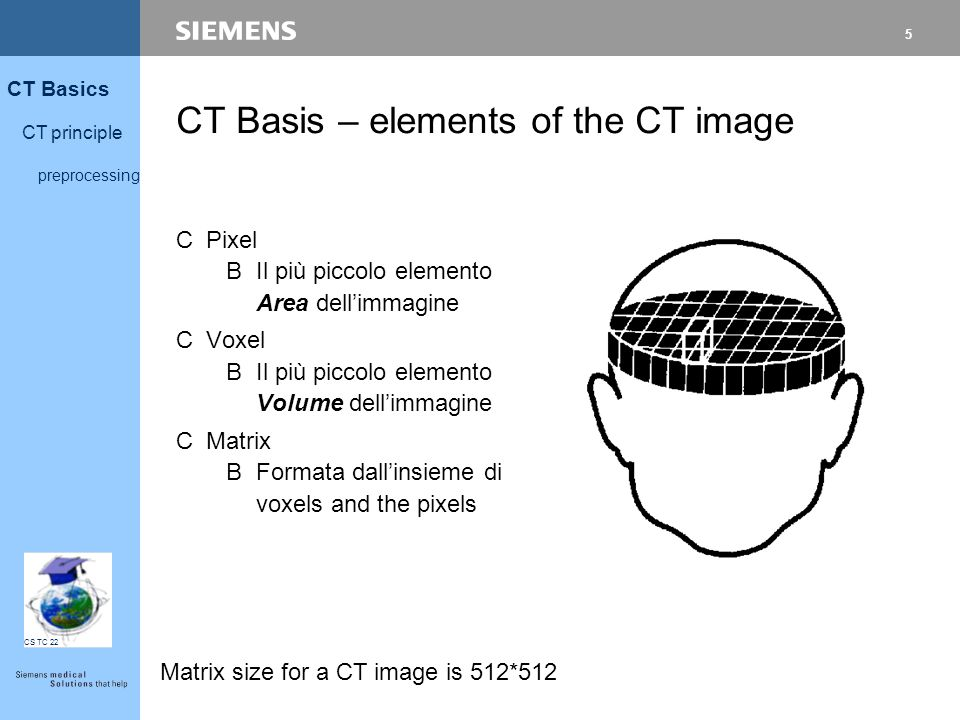 5 CT Basics CT principle preprocessing CS TC 22 CT Basis – elements of the CT image CPixel BIl più piccolo elemento Area dell'immagine CVoxel BIl più piccolo elemento Volume dell'immagine CMatrix BFormata dall'insieme di voxels and the pixels Matrix size for a CT image is 512*512