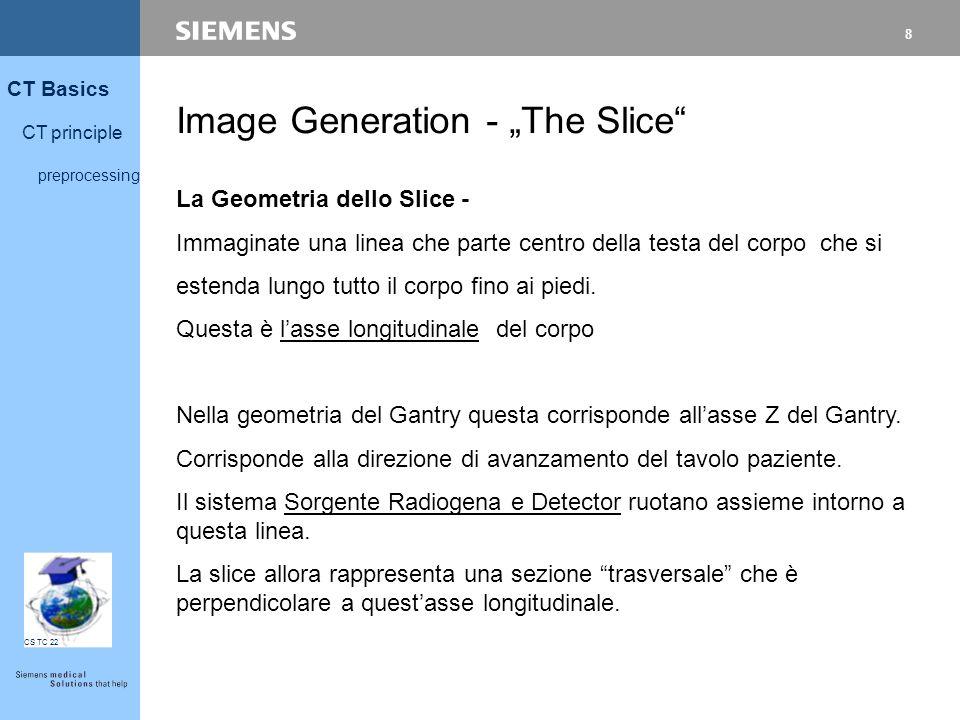 """8 CT Basics CT principle preprocessing CS TC 22 Image Generation - """"The Slice La Geometria dello Slice - Immaginate una linea che parte centro della testa del corpo che si estenda lungo tutto il corpo fino ai piedi."""