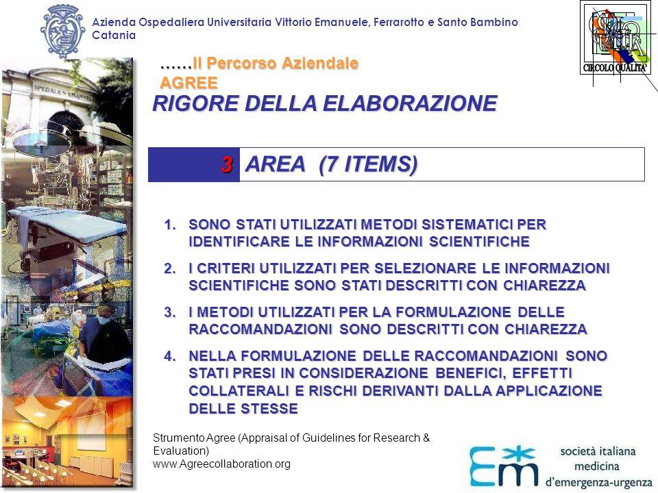 Azienda Ospedaliera Universitaria Vittorio Emanuele, Ferrarotto e Santo Bambino Catania RIGORE DELLA ELABORAZIONE 3 AREA (7 ITEMS) 1.SONO STATI UTILIZZATI METODI SISTEMATICI PER IDENTIFICARE LE INFORMAZIONI SCIENTIFICHE 2.I CRITERI UTILIZZATI PER SELEZIONARE LE INFORMAZIONI SCIENTIFICHE SONO STATI DESCRITTI CON CHIAREZZA 3.I METODI UTILIZZATI PER LA FORMULAZIONE DELLE RACCOMANDAZIONI SONO DESCRITTI CON CHIAREZZA 4.NELLA FORMULAZIONE DELLE RACCOMANDAZIONI SONO STATI PRESI IN CONSIDERAZIONE BENEFICI, EFFETTI COLLATERALI E RISCHI DERIVANTI DALLA APPLICAZIONE DELLE STESSE ……Il Percorso Aziendale AGREE Strumento Agree (Appraisal of Guidelines for Research & Evaluation) www.Agreecollaboration.org