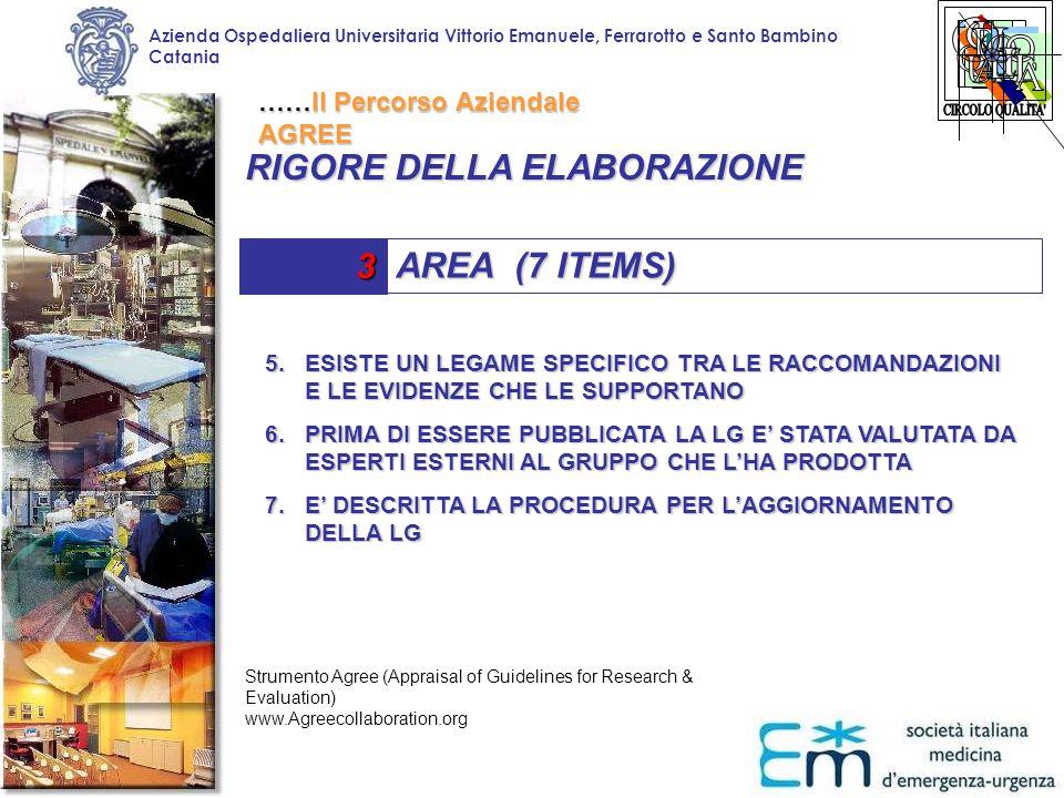 Azienda Ospedaliera Universitaria Vittorio Emanuele, Ferrarotto e Santo Bambino Catania RIGORE DELLA ELABORAZIONE 3 AREA (7 ITEMS) 5.ESISTE UN LEGAME SPECIFICO TRA LE RACCOMANDAZIONI E LE EVIDENZE CHE LE SUPPORTANO 6.PRIMA DI ESSERE PUBBLICATA LA LG E' STATA VALUTATA DA ESPERTI ESTERNI AL GRUPPO CHE L'HA PRODOTTA 7.E' DESCRITTA LA PROCEDURA PER L'AGGIORNAMENTO DELLA LG ……Il Percorso Aziendale AGREE Strumento Agree (Appraisal of Guidelines for Research & Evaluation) www.Agreecollaboration.org