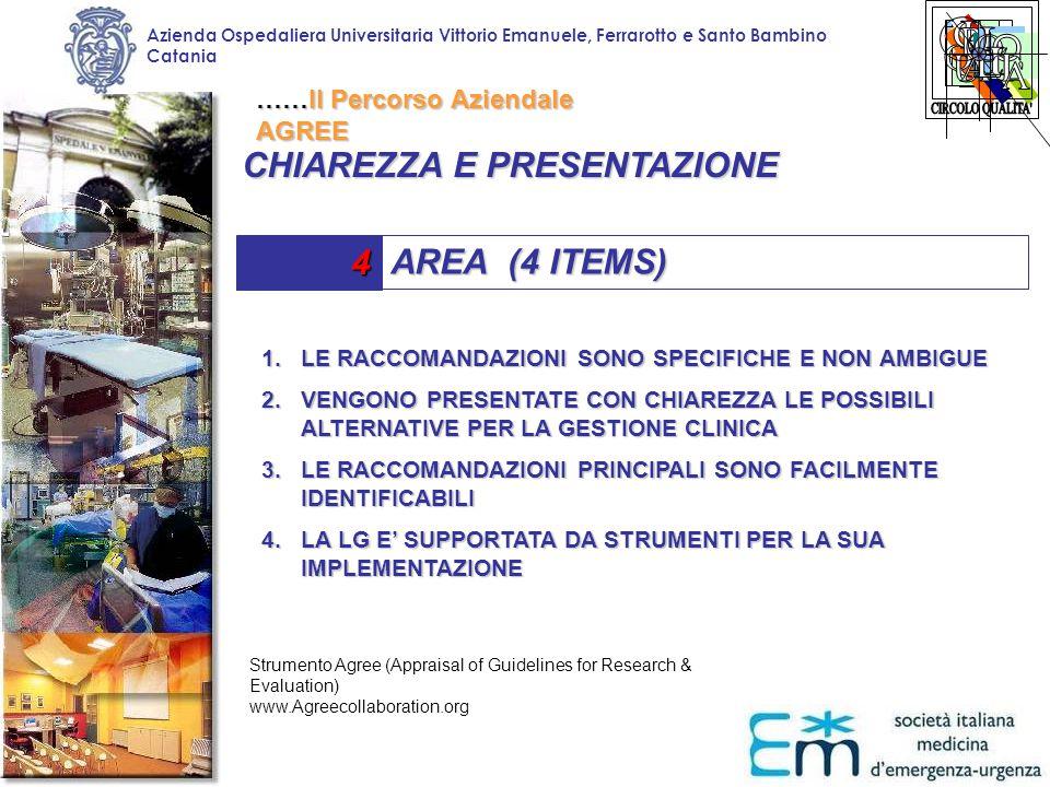 Azienda Ospedaliera Universitaria Vittorio Emanuele, Ferrarotto e Santo Bambino Catania CHIAREZZA E PRESENTAZIONE 4 AREA (4 ITEMS) 1.LE RACCOMANDAZIONI SONO SPECIFICHE E NON AMBIGUE 2.VENGONO PRESENTATE CON CHIAREZZA LE POSSIBILI ALTERNATIVE PER LA GESTIONE CLINICA 3.LE RACCOMANDAZIONI PRINCIPALI SONO FACILMENTE IDENTIFICABILI 4.LA LG E' SUPPORTATA DA STRUMENTI PER LA SUA IMPLEMENTAZIONE ……Il Percorso Aziendale AGREE Strumento Agree (Appraisal of Guidelines for Research & Evaluation) www.Agreecollaboration.org