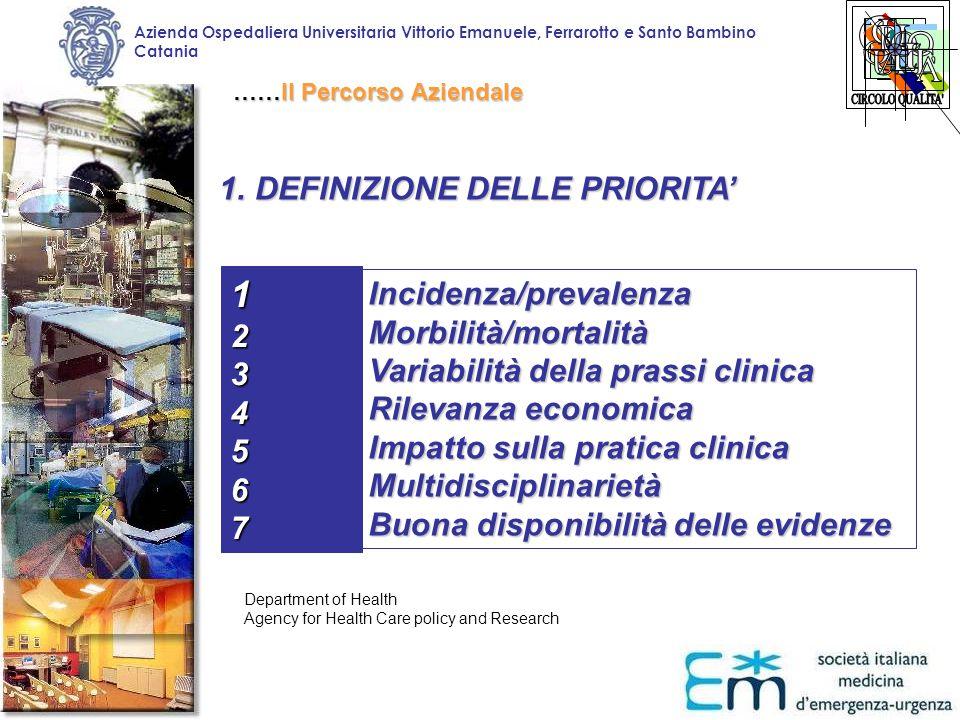 Azienda Ospedaliera Universitaria Vittorio Emanuele, Ferrarotto e Santo Bambino Catania DEFINIZIONI ULTERIORI ………..