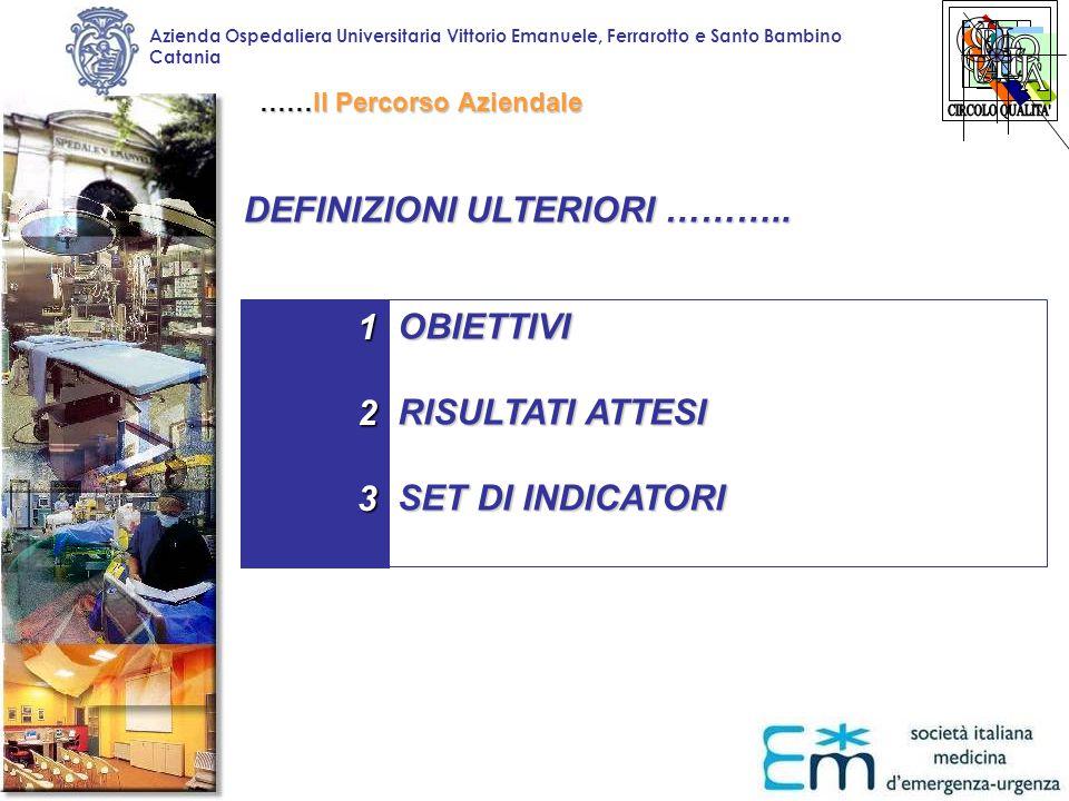 Azienda Ospedaliera Universitaria Vittorio Emanuele, Ferrarotto e Santo Bambino Catania APPLICABILITA'5 AREA (3 ITEMS) 1.SONO STATI CONSIDERATI I POSSIBILI OSTACOLI ORGANIZZATIVI ALLA APPLICAZIONE DELLE RACCOMANDAZIONI 2.SONO STATE PRESE IN CONSIDERAZIONE LE POTENZIALI IMPLICAZIONI IN TERMINI DI COSTO DERIVANTI DALLA APPLICAZIONE DELLE RACCOMANDAZIONI 3.LA LG PRESENTA I PRINCIPALI CRITERI PER IL MONITORAGGIO E L'AUDIT CLINICO ……Il Percorso Aziendale AGREE Strumento Agree (Appraisal of Guidelines for Research & Evaluation) www.Agreecollaboration.org