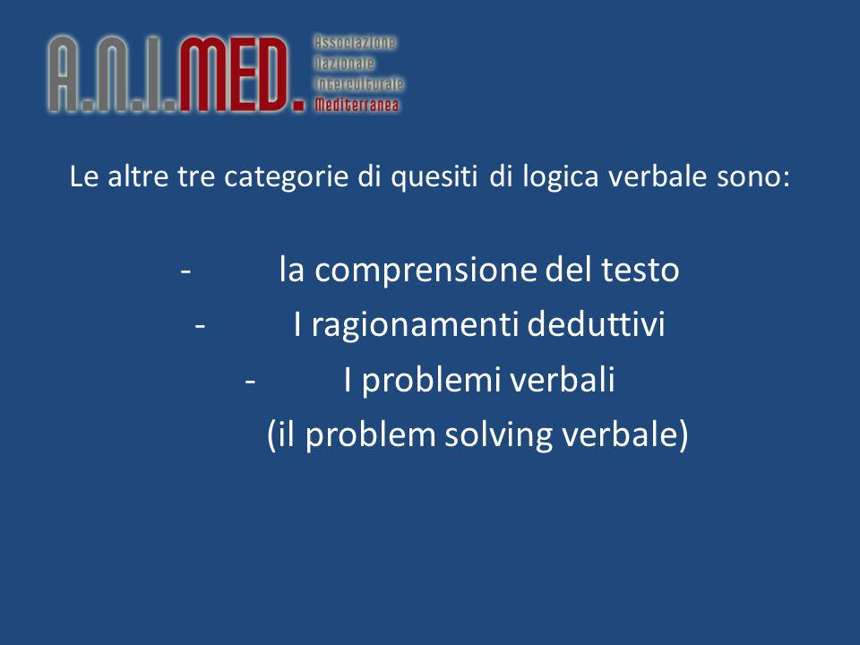 Le altre tre categorie di quesiti di logica verbale sono: - la comprensione del testo - I ragionamenti deduttivi - I problemi verbali (il problem solv
