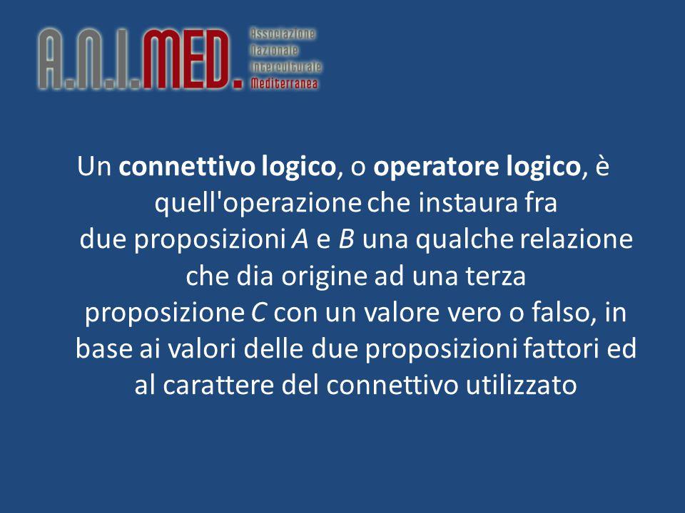 Un connettivo logico, o operatore logico, è quell'operazione che instaura fra due proposizioni A e B una qualche relazione che dia origine ad una terz