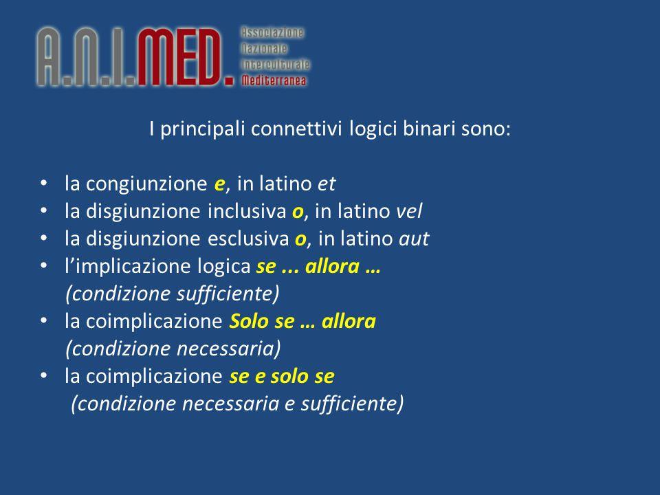 I principali connettivi logici binari sono: la congiunzione e, in latino et la disgiunzione inclusiva o, in latino vel la disgiunzione esclusiva o, in
