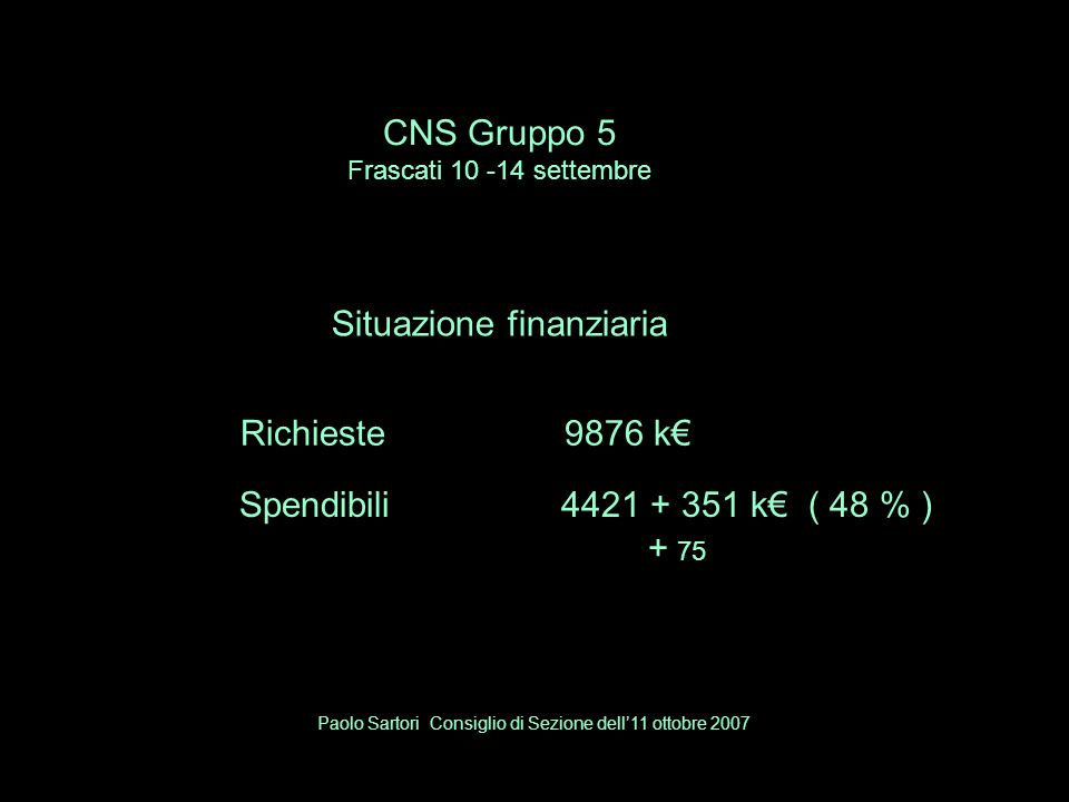 CNS Gruppo 5 Frascati 10 -14 settembre Situazione finanziaria Richieste 9876 k€ Spendibili 4421 + 351 k€ ( 48 % ) + 75 Paolo Sartori Consiglio di Sezione dell'11 ottobre 2007
