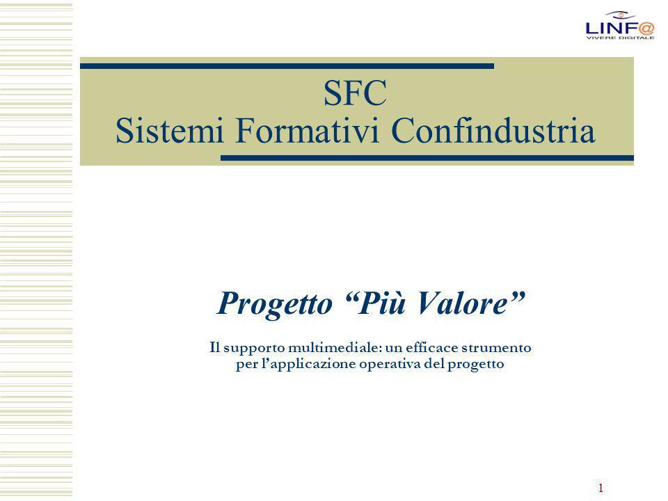 """1 SFC Sistemi Formativi Confindustria Progetto """"Più Valore"""" Il supporto multimediale: un efficace strumento per l'applicazione operativa del progetto"""