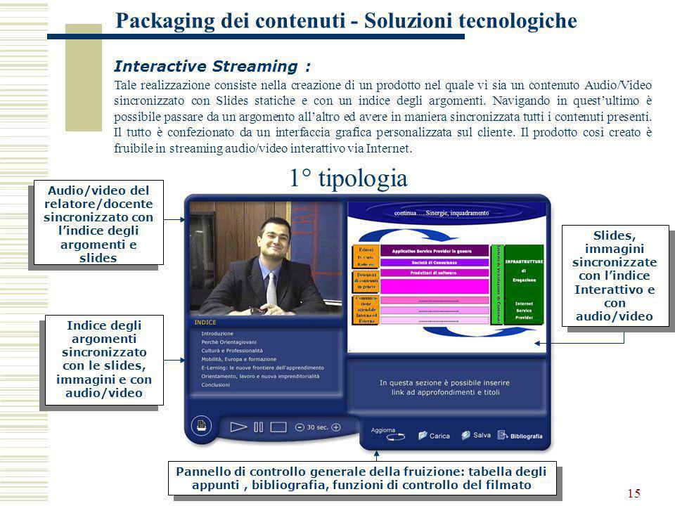 15 Slides, immagini sincronizzate con l'indice Interattivo e con audio/video Slides, immagini sincronizzate con l'indice Interattivo e con audio/video