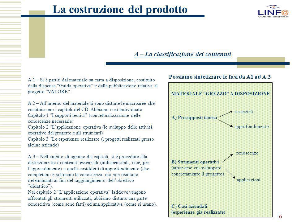 6 A – La classificazione dei contenuti La costruzione del prodotto A.1 – Si è partiti dal materiale su carta a disposizione, costituito dalla dispensa