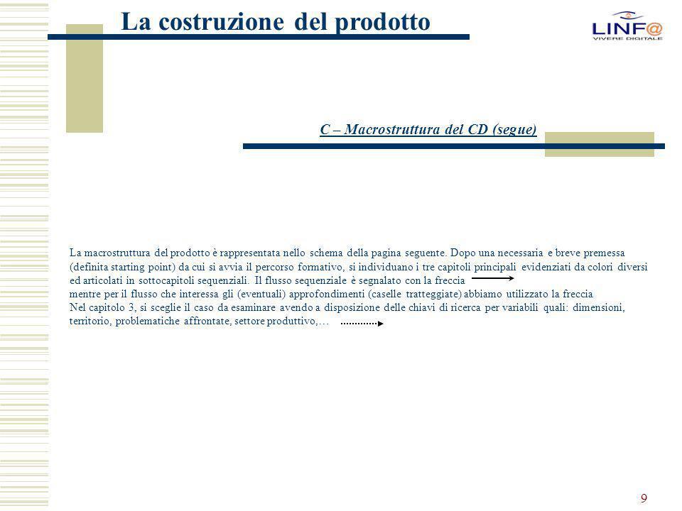 9 La costruzione del prodotto La macrostruttura del prodotto è rappresentata nello schema della pagina seguente. Dopo una necessaria e breve premessa