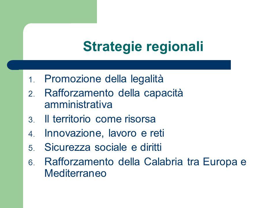 Strategie regionali 1. Promozione della legalità 2.