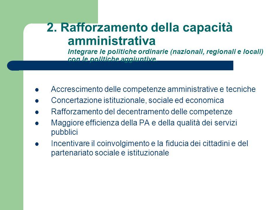 2. Rafforzamento della capacità amministrativa Integrare le politiche ordinarie (nazionali, regionali e locali) con le politiche aggiuntive. Accrescim