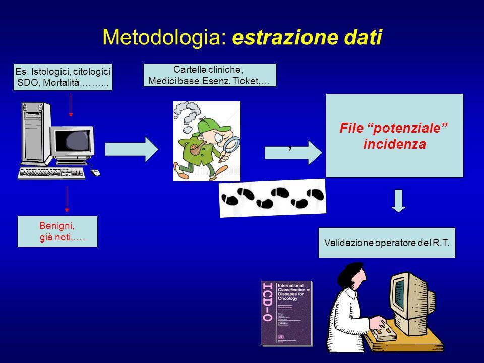 Metodologia: estrazione dati File potenziale incidenza Es.