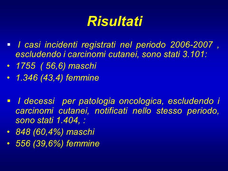 Risultati  I casi incidenti registrati nel periodo 2006-2007, escludendo i carcinomi cutanei, sono stati 3.101: 1755 ( 56,6) maschi 1.346 (43,4) femmine  I decessi per patologia oncologica, escludendo i carcinomi cutanei, notificati nello stesso periodo, sono stati 1.404, : 848 (60,4%) maschi 556 (39,6%) femmine