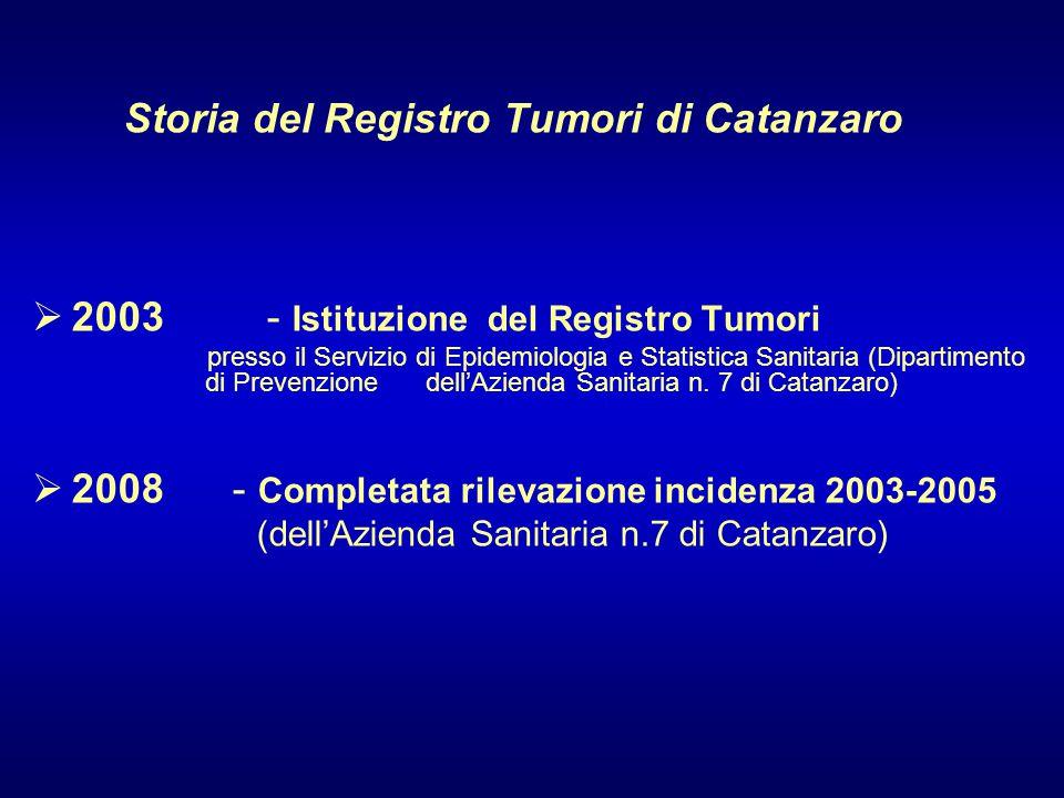 Storia del Registro Tumori di Catanzaro  2003 - Istituzione del Registro Tumori presso il Servizio di Epidemiologia e Statistica Sanitaria (Dipartimento di Prevenzione dell'Azienda Sanitaria n.