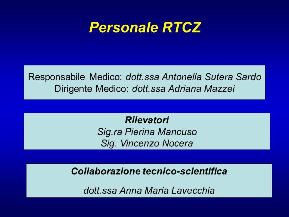 Responsabile Medico: dott.ssa Antonella Sutera Sardo Dirigente Medico: dott.ssa Adriana Mazzei Rilevatori Sig.ra Pierina Mancuso Sig.