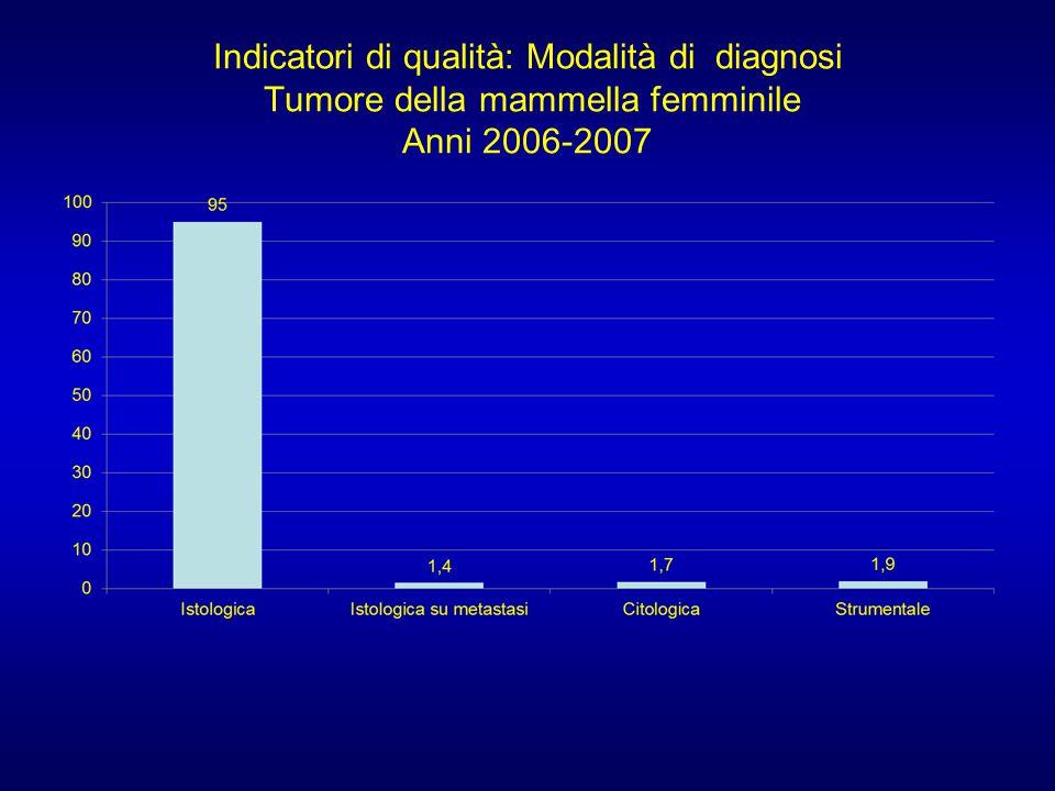 Indicatori di qualità: Modalità di diagnosi Tumore della mammella femminile Anni 2006-2007