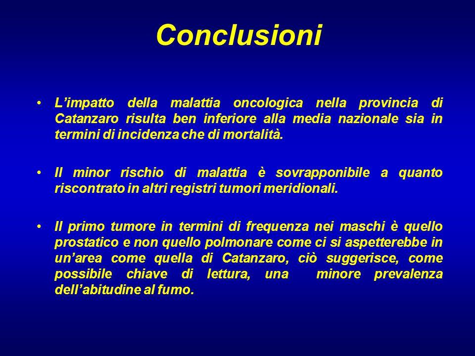 Conclusioni L'impatto della malattia oncologica nella provincia di Catanzaro risulta ben inferiore alla media nazionale sia in termini di incidenza che di mortalità.