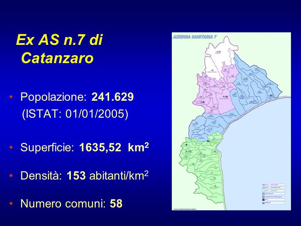 Ex AS n.7 di Catanzaro Popolazione: 241.629 (ISTAT: 01/01/2005) Superficie: 1635,52 km 2 Densità: 153 abitanti/km 2 Numero comuni: 58