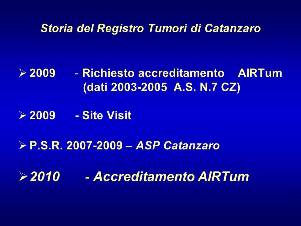 Storia del Registro Tumori di Catanzaro  2009 - Richiesto accreditamento AIRTum (dati 2003-2005 A.S.