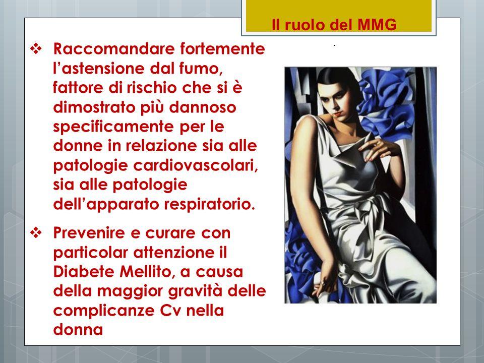Il ruolo del MMG.  Raccomandare fortemente l'astensione dal fumo, fattore di rischio che si è dimostrato più dannoso specificamente per le donne in r