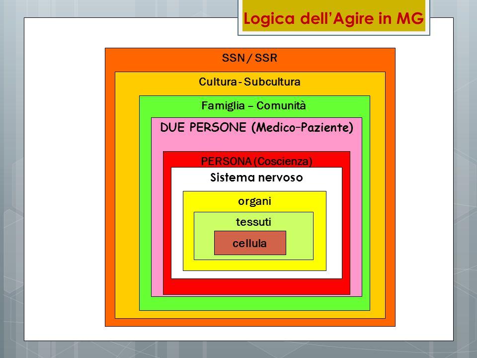 Il ruolo del MMG.