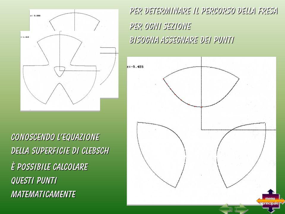 per ogni sezione bisogna assegnare dei punti Conoscendo l'equazione della superficie di clebsch è possibile calcolare questi punti matematicamente per determinare il percorso della fresa menu principale menu principale