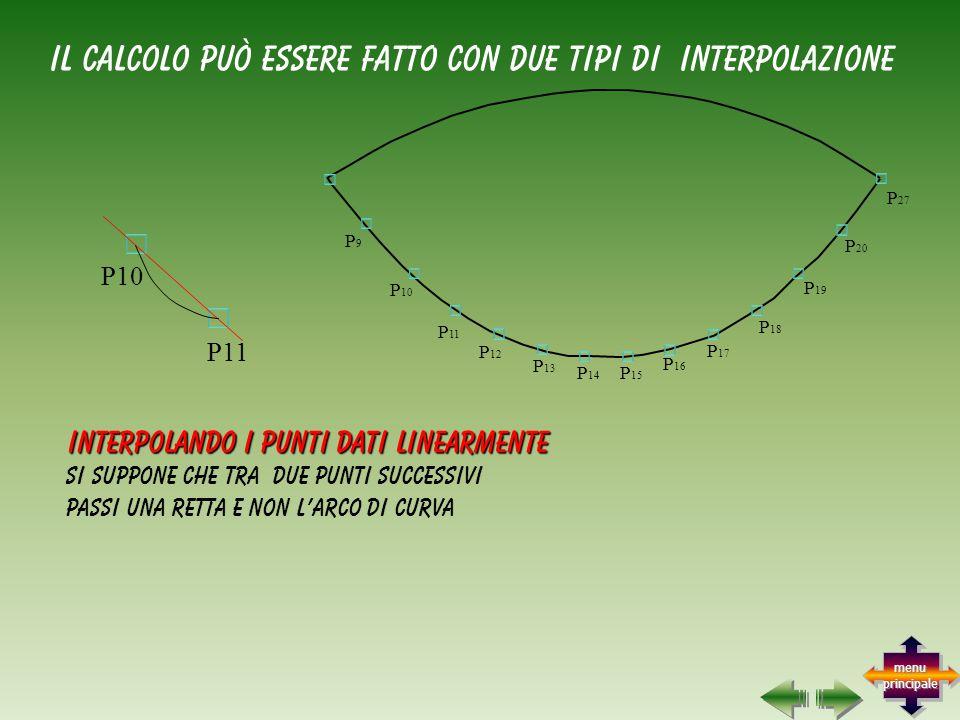 P9P9 P 10 P 11 P 12 P 13 P 14 P 15 P 16 P 17 P 18 P 19 P 20 P 27 interpolando i punti dati linearmente il calcolo può essere fatto con due tipi di interpolazione P10 P11 Si suppone che tra due punti successivi passi una retta e non l'arco di curva menu principale menu principale