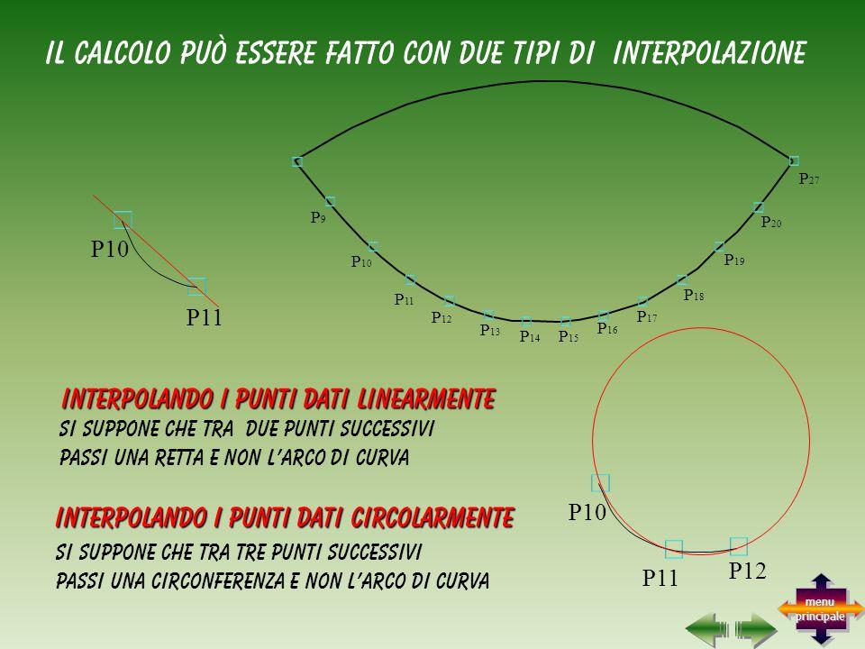 P9P9 P 10 P 11 P 12 P 13 P 14 P 15 P 16 P 17 P 18 P 19 P 20 P 27 interpolando i punti dati linearmente il calcolo può essere fatto con due tipi di interpolazione interpolando i punti dati circolarmente P10 P11 Si suppone che tra due punti successivi passi una retta e non l'arco di curva Si suppone che tra tre punti successivi passi una circonferenza e non l'arco di curva P10 P11 P12 menu principale menu principale