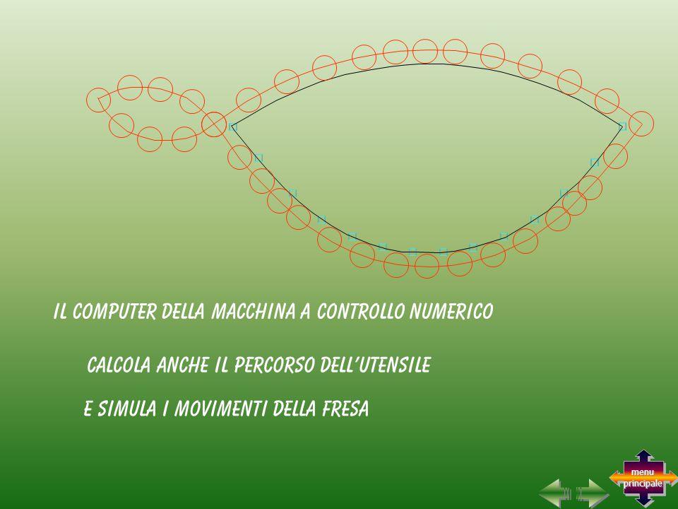 il computer della macchina a controllo numerico calcola anche il percorso dell'utensile e simula i movimenti della fresa menu principale menu principale