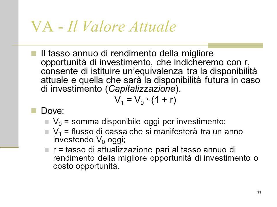 11 VA - Il Valore Attuale Il tasso annuo di rendimento della migliore opportunità di investimento, che indicheremo con r, consente di istituire un'equivalenza tra la disponibilità attuale e quella che sarà la disponibilità futura in caso di investimento (Capitalizzazione).