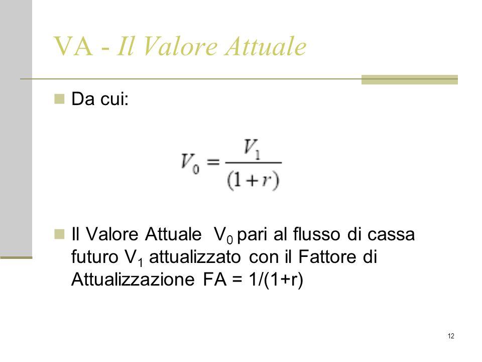 12 VA - Il Valore Attuale Da cui: Il Valore Attuale V 0 pari al flusso di cassa futuro V 1 attualizzato con il Fattore di Attualizzazione FA = 1/(1+r)
