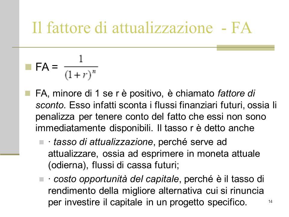 14 Il fattore di attualizzazione - FA FA, minore di 1 se r è positivo, è chiamato fattore di sconto. Esso infatti sconta i flussi finanziari futuri, o