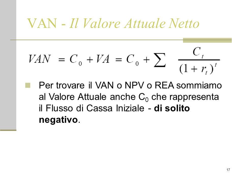 17 VAN - Il Valore Attuale Netto Per trovare il VAN o NPV o REA sommiamo al Valore Attuale anche C 0 che rappresenta il Flusso di Cassa Iniziale - di solito negativo.